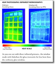 Info-graph of heat transmittance for Solarban 60 glass versus ordinary glass
